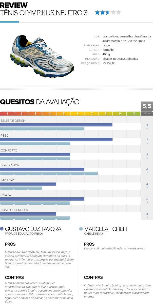 REVIEW TÊNIS OLYMPIKUS NEUTRO 3 (Foto: Editoria de Arte/Globoesporte.com)