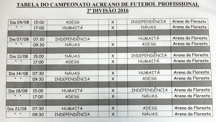 Tabela Acreano 2ª divisão com o Independência (Foto: Duaine Rodrigues)