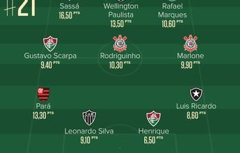 Bom no Cartola FC, Ruim de Bola é o melhor da rodada na Liga GE EPTV