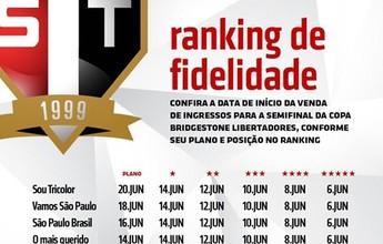 São Paulo vende 28 mil ingressos para semifinal da Libertadores