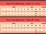 Tabela do 8º Campeonato TV Asa Branca de Voleibol tem alteração