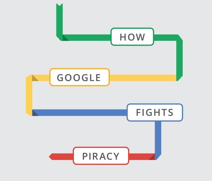 Relatório mostra ações do Google para combater pirataria (foto: Reprodução/Google)