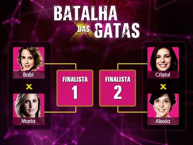 Batalha Gatas finais  (Foto: Malhação / TV Globo)