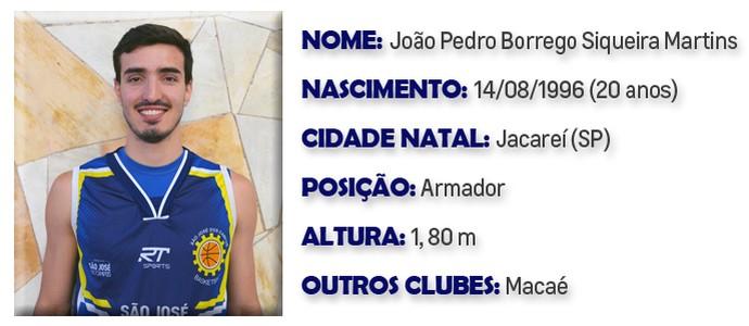 João Pedro São José Basquete (Foto: Arte GloboEsporte.com)