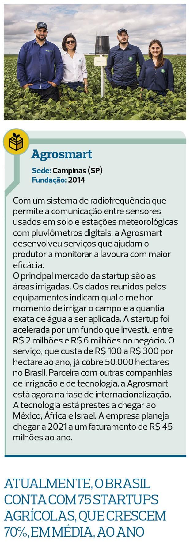 startups-agrosmart (Foto: Globo Rural)