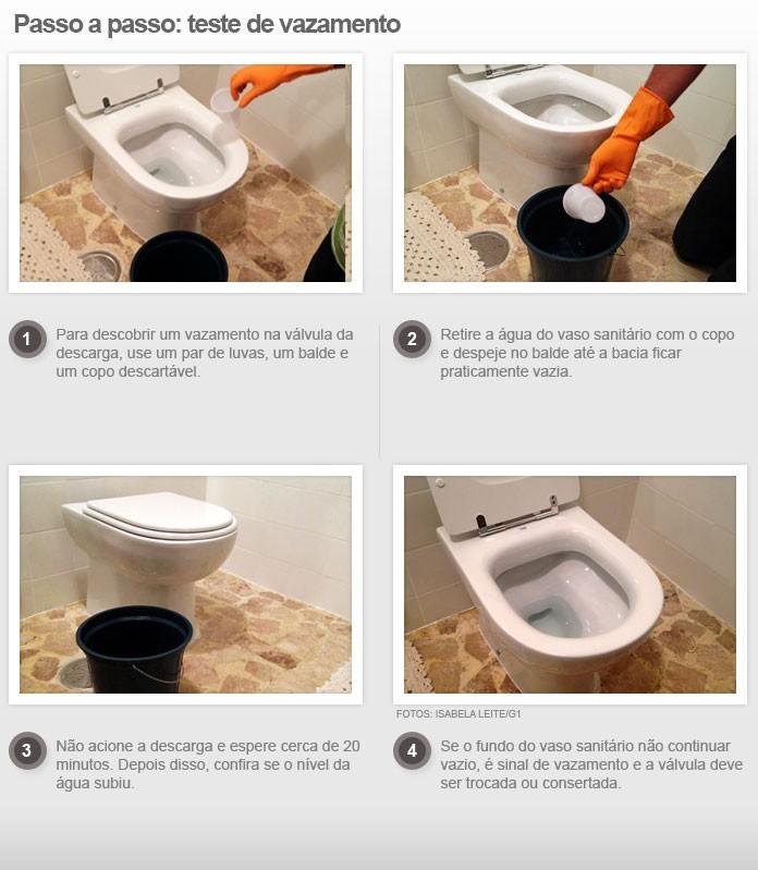 Como descobrir um vazamento de água na válvula de descarga