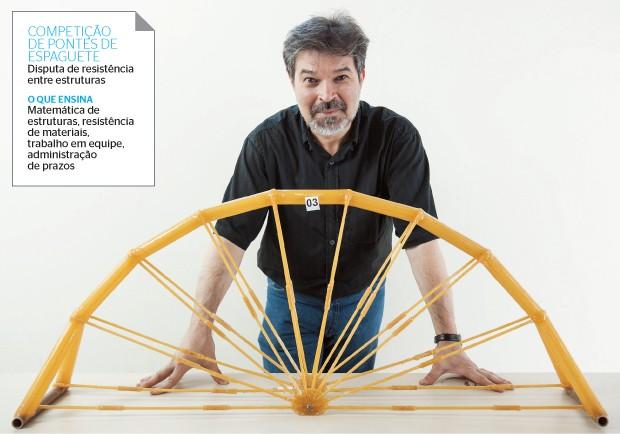 BEM ESTRUTURADO O professor Luis Segovia, do Departamento de Engenharia Civil da UFRGS, com uma ponte de macarrão. Uma dessas estruturas aguentou 234 quilos (Foto: Ricardo Jaeger/ÉPOCA)