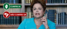 Veja as 55 promessas de Dilma; seis cumpridas  (Editoria de Arte/G1)