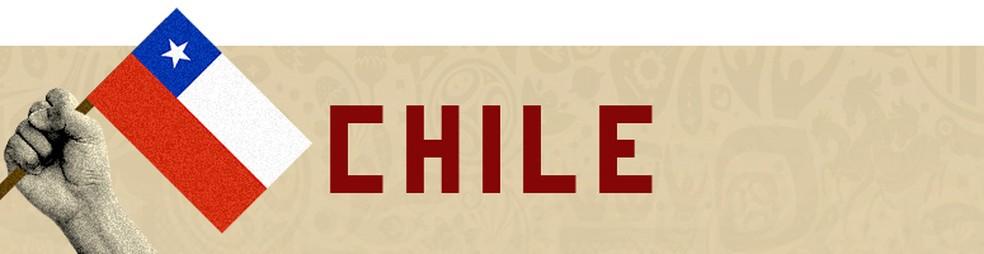 Chile é o atual campeão da Copa América (Foto: Infoesporte)