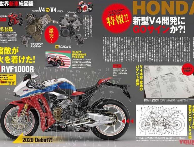 """BLOG: Mercado - """"Volta o rumor de uma Honda V4 Superbike"""" - de Jensen Beeler para asphaltandrubber.com"""