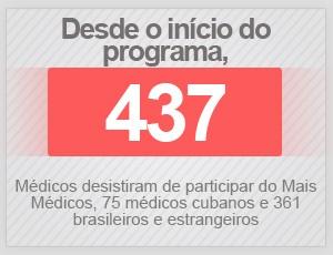 Mais Médicos - Selo3 (Foto: G1)