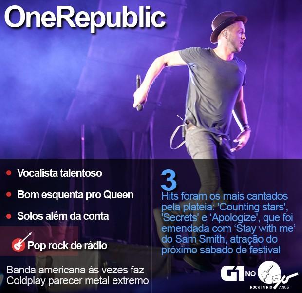 OneRepublic faz show no Palco Mundo do Rock in Rio antes do Queen (Foto: Fábio Tito / G1)