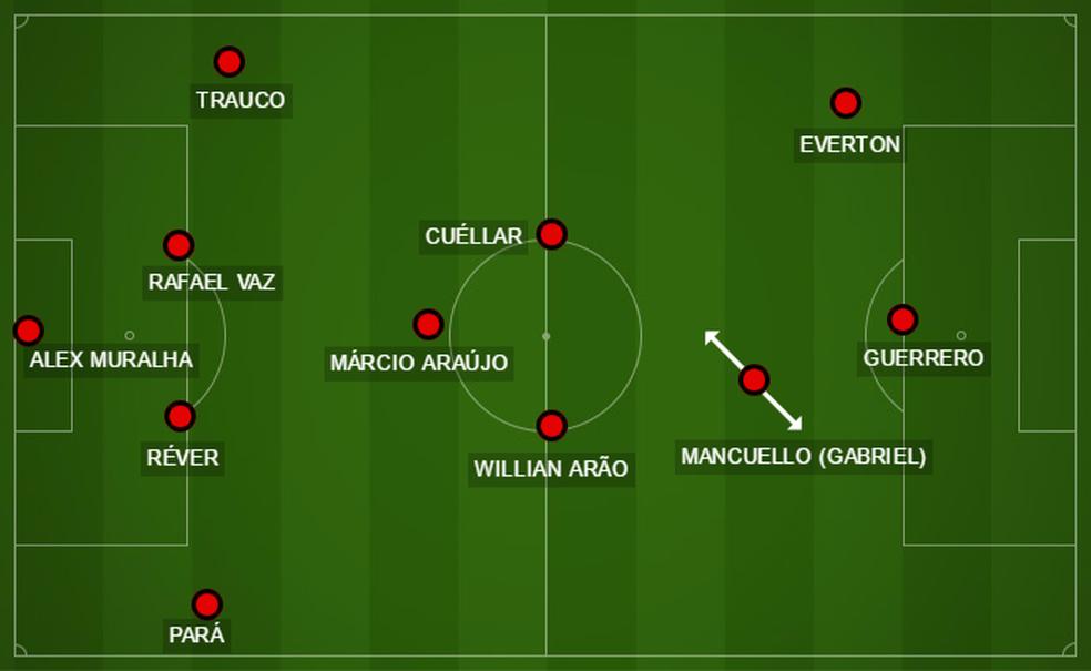 Cuéllar daria maior poder de marcação ao meio do Flamengo (Foto: GloboEsporte.com)