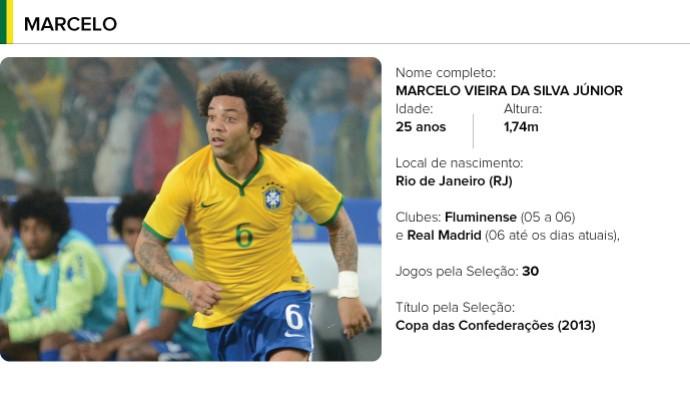 PERFIL jogadores brasil - Marcelo (Foto: Editoria de arte)