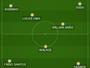 Tite escala Brasil com Arão, Robinho, Dudu e Diego Souza; veja o time titular