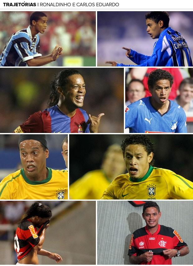 Mosaico - Ronaldinho e Carlos Eduardo (Foto: Editoria de arte/Globoesporte.com)