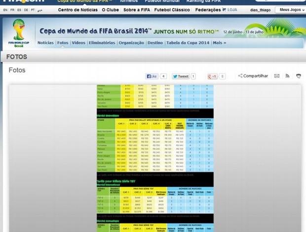 Tabela de ingressos publicada no site oficial da Fifa (Foto: Reprodução)