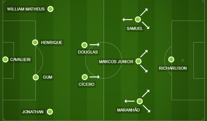 Campinho Fluminense x Cruzeiro (Foto: GloboEsporte.com)