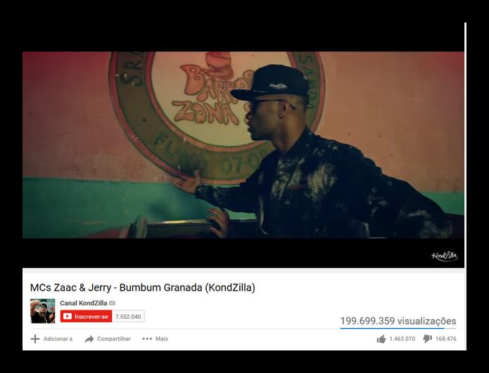 Bumbum Granada foi o vídeo de música mais visto (Foto:Reprodução/YouTube)