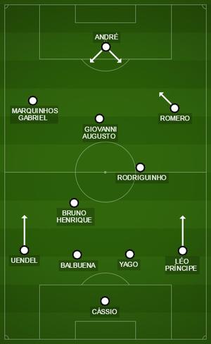 André vira titular do Corinthians, mas sai da área para buscar jogo (Foto: GloboEsporte.com)