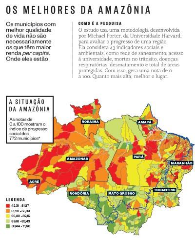 Os melhores da Amazônia  (Foto: Reprodução)
