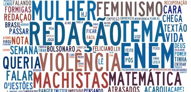 'Nuvem de palavras': as palavras mais mencionadas (Foto: Divulgação/ Labic)