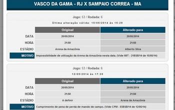 VASCO X SAMPAIO CORREA / MUDANÇA (Foto: Reprodução )