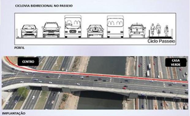 Projeto-piloto na Ponte da Casa Verde (Foto: Divulgação CET)