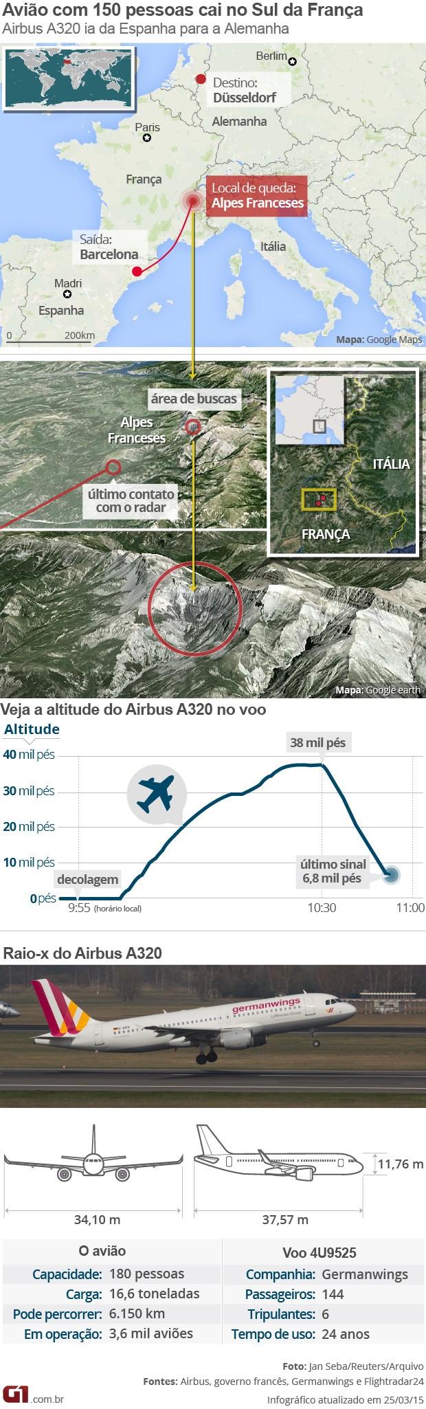 Mapa queda de avião França V3 (Foto: G1)