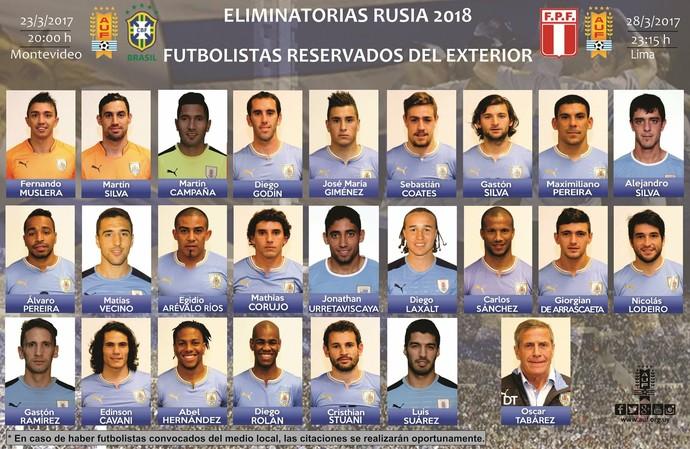 Tabárez convocou a seleção uruguaia nesta sexta (Foto: Reprodução/Twitter)