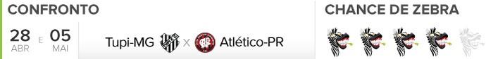 Header Zebrômetro, Tupi-MG x Atlético-PR (Foto: GloboEsporte.com)