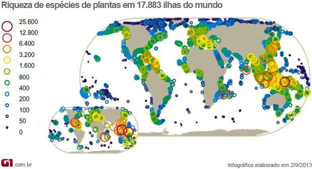 Ilhas pelo mundo (Foto: PNAS/Divulgação)