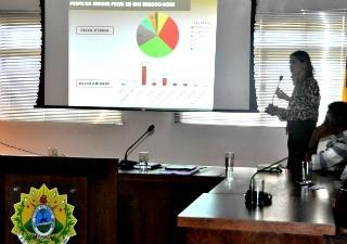 MP traça perfil de reeducandas para programa de ressocialização (Foto:  Assessoria MP/AC / Divulgação)