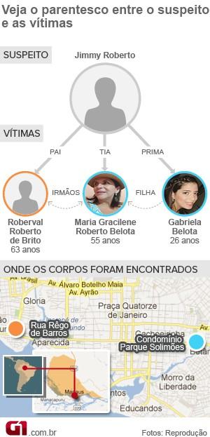 Caso família Belota (Foto: Arte/G1)