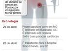 Entenda as possíveis implicações do coma de Pedro Leonardo