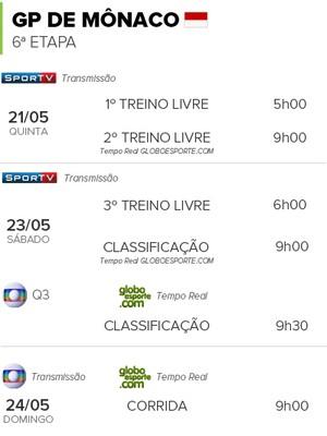 INFO - Horários GP de Mônaco F1 (Foto: GloboEsporte.com)