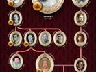 Bebê real de Cambridge deixa em evidência longevidade dos Windsor