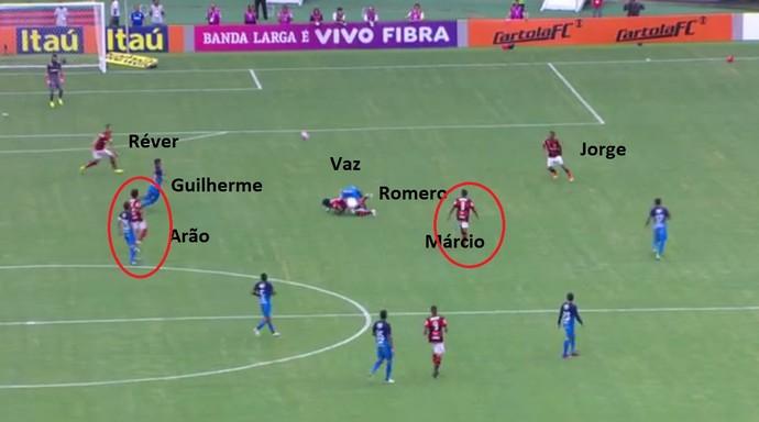 Vaz perde a disputa com Romero. Arão e Márcio, longe, veem Guilherme dominar e fazer o gol (Foto: Reprodução)