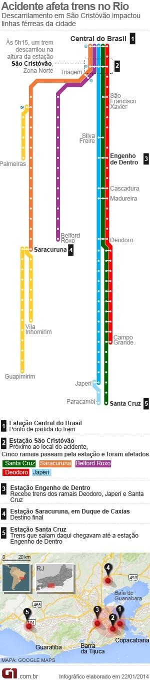 Confira o mapa com os ramais da SuperVia afetados pelo descarrilamento nesta quarta-feira (Foto: Arte G1)