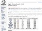 Professor encontra na wikipédia texto semelhante ao de questão da Uece
