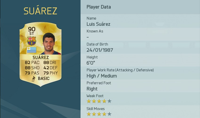 Companheiro de Neymar no Barça, uruguaio Suárez chega ao top 3 (Foto: Divulgação/EA Sports)