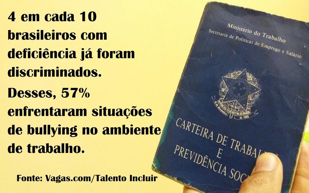 (Foto: Anderson Barbosa/G1)