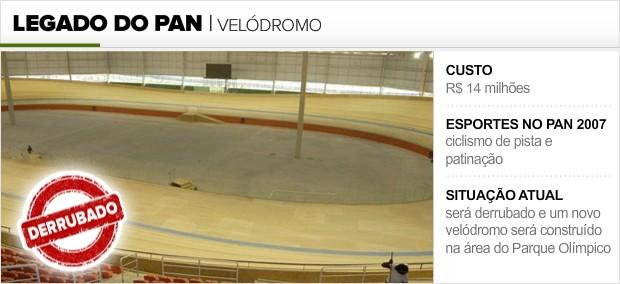 Info_LEGADO-PAN_VELODROMO (Foto: Infoesporte)