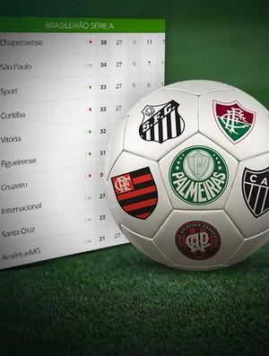 BLOG: Oscilação de performance marcou a rodada 27 do Brasileirão