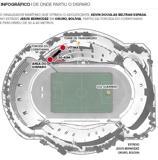info local tragédia corinthians 2 (Foto: arte esporte)