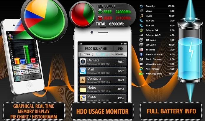 System Pro permite monitorar e otimizar o uso do seu gadget (Foto: Divulgação/AppStore)