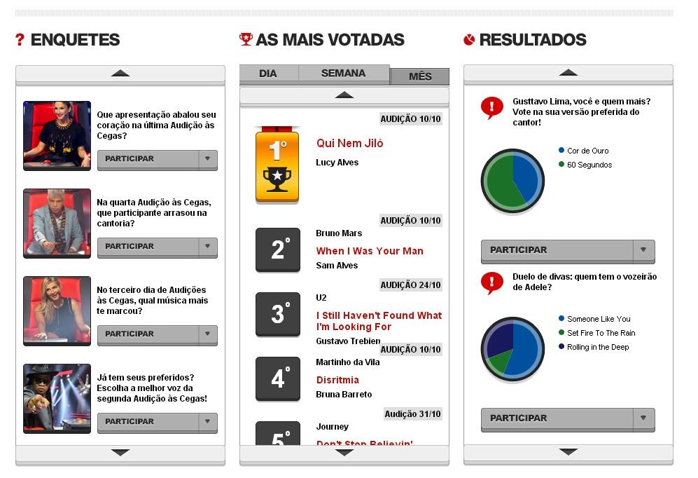 Votação no The Voice Brasil (Foto: Reprodução)