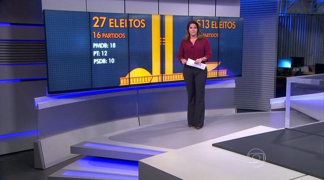 Veja como ficou o mapa político do Brasil após o primeiro turno das eleições