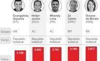 Veja os candidatos eleitos com menos votos no país (Editoria de Arte/ G1)