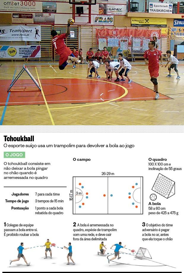 Tchoukball (Foto: Rogério Cassimiro/ÉPOCA | Fontes: Associação Brasileira de Tchoukball e Seleção Brasileira de Tchoukball)